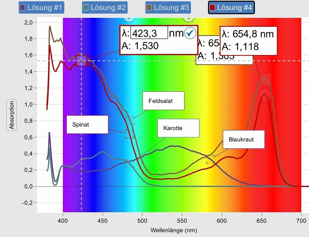 spektren.jpg